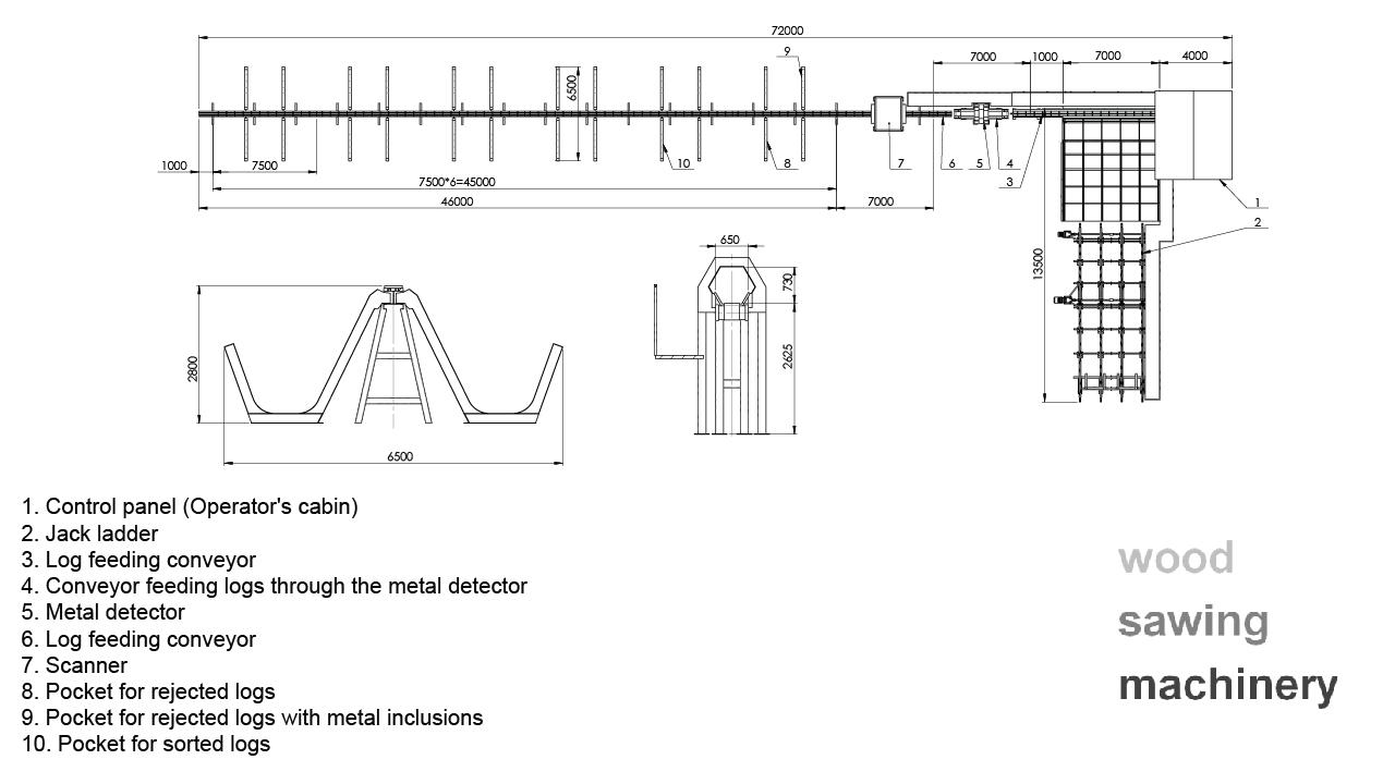 Log Sorting Lines Metal Detector Diagram